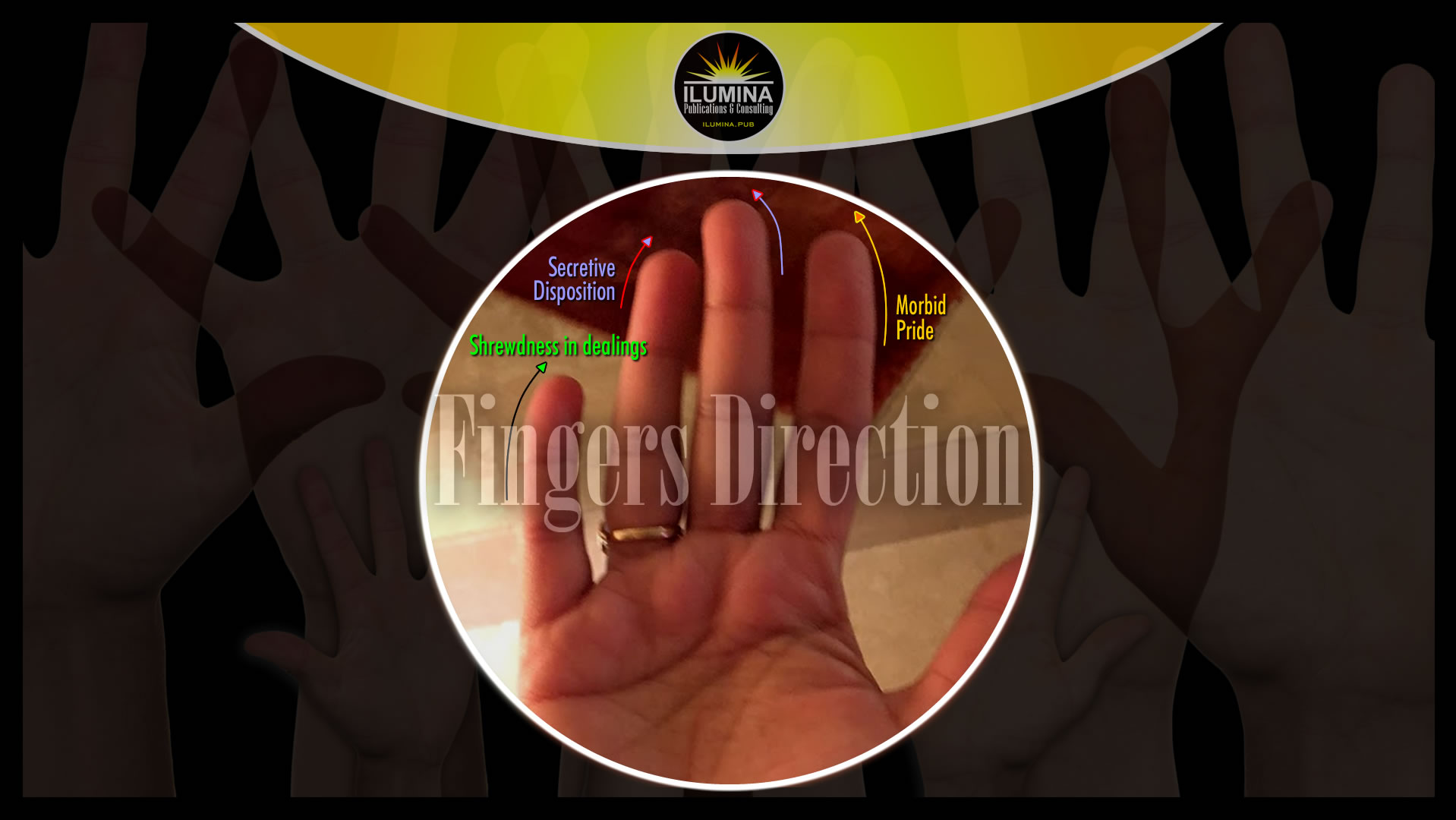 Fingers' Direction